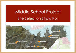 Middle School Site Selection Straw Poll
